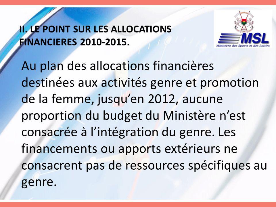 II. LE POINT SUR LES ALLOCATIONS FINANCIERES 2010-2015. Au plan des allocations financières destinées aux activités genre et promotion de la femme, ju