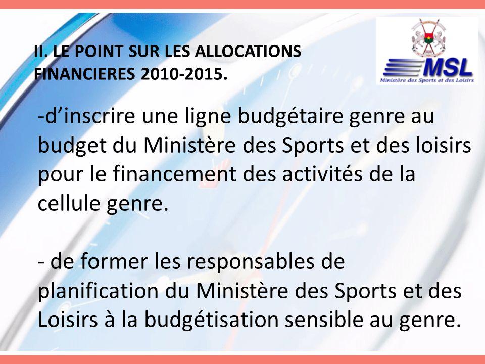 II. LE POINT SUR LES ALLOCATIONS FINANCIERES 2010-2015. -dinscrire une ligne budgétaire genre au budget du Ministère des Sports et des loisirs pour le