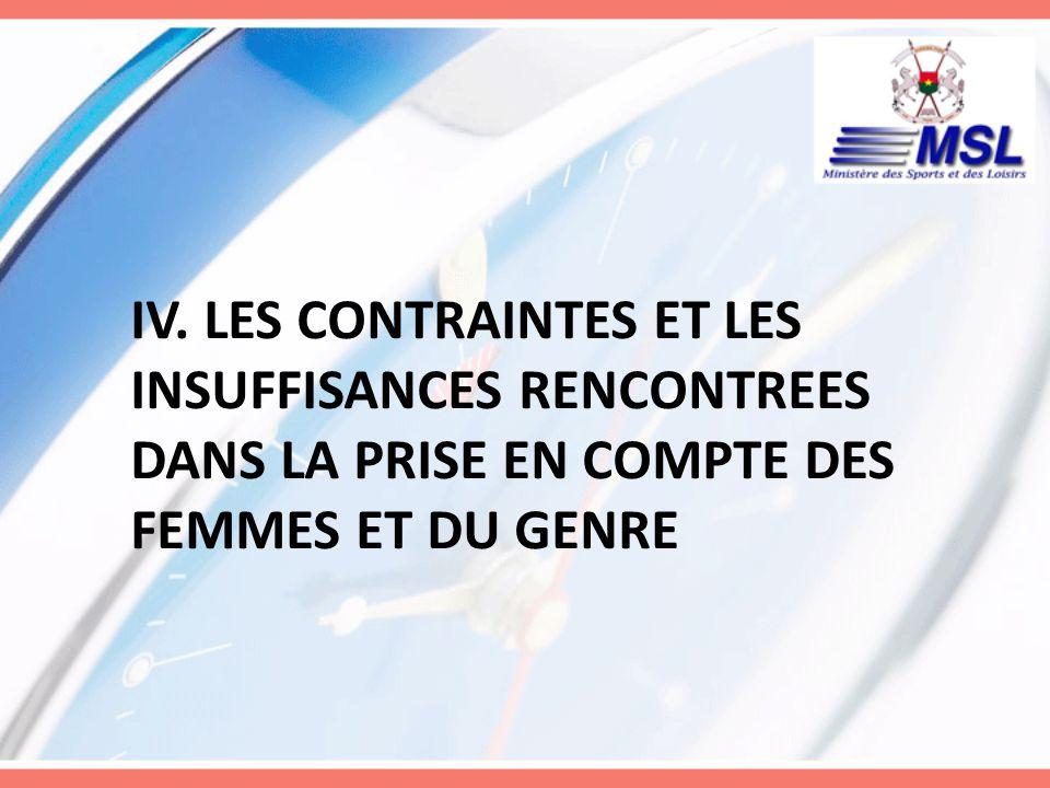 IV. LES CONTRAINTES ET LES INSUFFISANCES RENCONTREES DANS LA PRISE EN COMPTE DES FEMMES ET DU GENRE