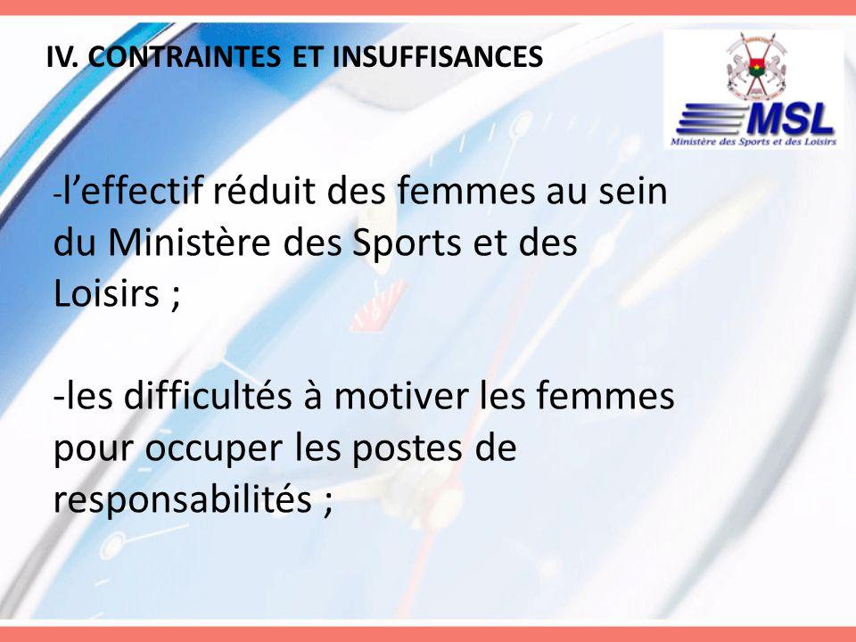 IV. CONTRAINTES ET INSUFFISANCES - leffectif réduit des femmes au sein du Ministère des Sports et des Loisirs ; -les difficultés à motiver les femmes
