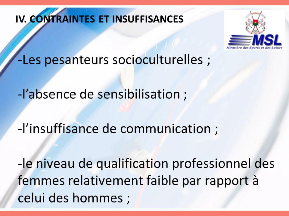 IV. CONTRAINTES ET INSUFFISANCES -Les pesanteurs socioculturelles ; -labsence de sensibilisation ; -linsuffisance de communication ; -le niveau de qua
