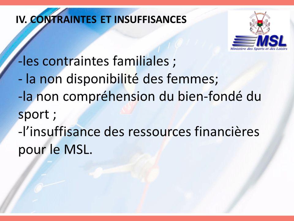 IV. CONTRAINTES ET INSUFFISANCES -les contraintes familiales ; - la non disponibilité des femmes; -la non compréhension du bien-fondé du sport ; -lins