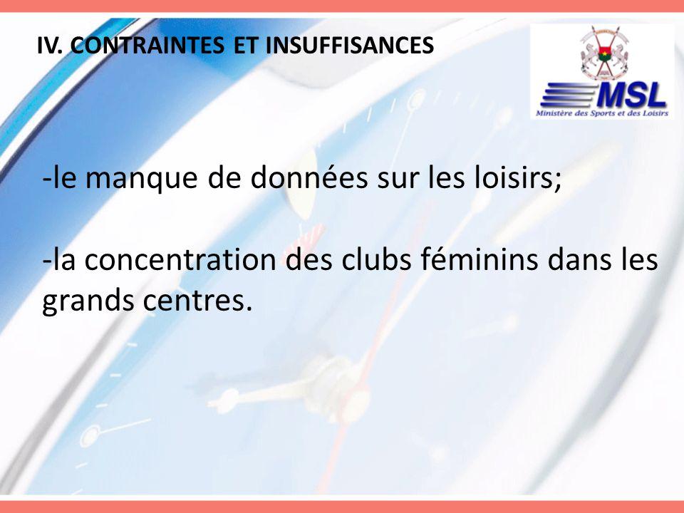 IV. CONTRAINTES ET INSUFFISANCES -le manque de données sur les loisirs; -la concentration des clubs féminins dans les grands centres.