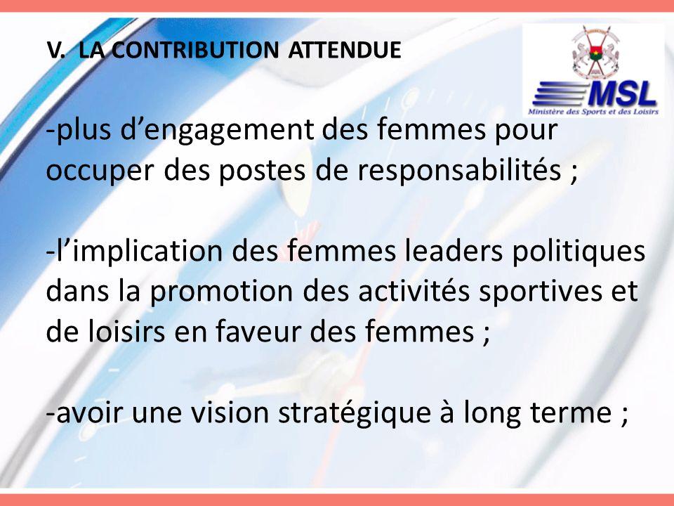 -plus dengagement des femmes pour occuper des postes de responsabilités ; -limplication des femmes leaders politiques dans la promotion des activités