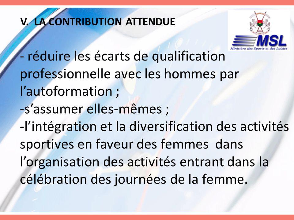 - réduire les écarts de qualification professionnelle avec les hommes par lautoformation ; -sassumer elles-mêmes ; -lintégration et la diversification