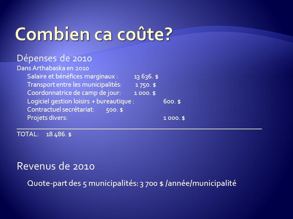 Dépenses de 2010 Dans Arthabaska en 2010 Salaire et bénéfices marginaux : 13 636.