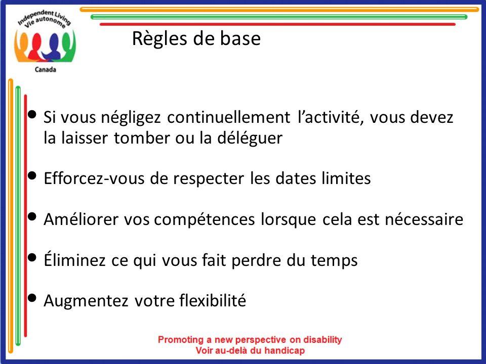 Règles de base Si vous négligez continuellement lactivité, vous devez la laisser tomber ou la déléguer Efforcez-vous de respecter les dates limites Am
