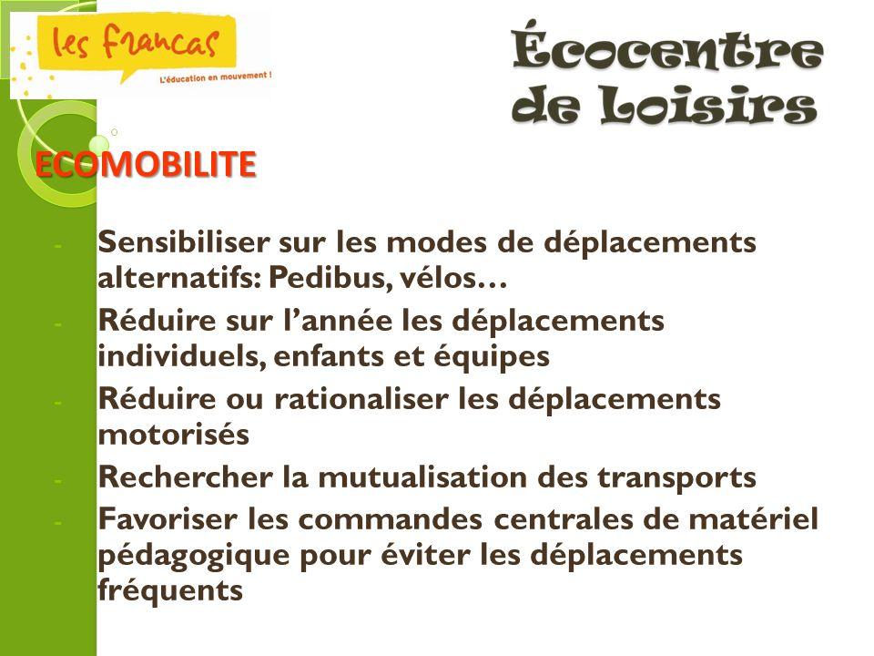 - Sensibiliser sur les modes de déplacements alternatifs: Pedibus, vélos… - Réduire sur lannée les déplacements individuels, enfants et équipes - Rédu