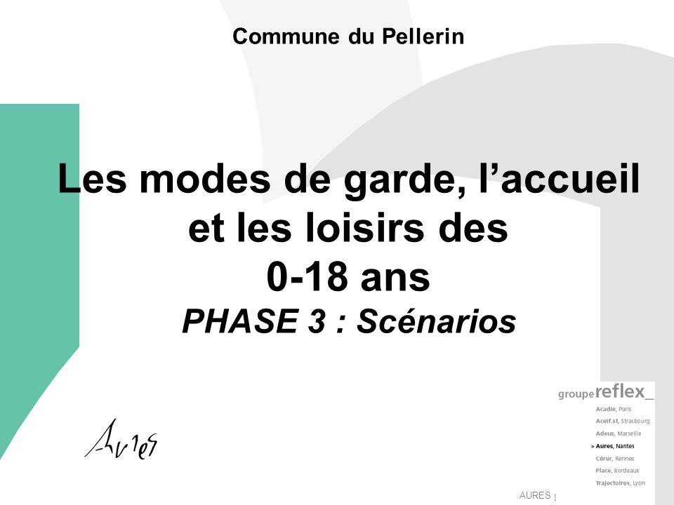 AURES groupeReflex_ Commune du Pellerin Les modes de garde, laccueil et les loisirs des 0-18 ans PHASE 3 : Scénarios