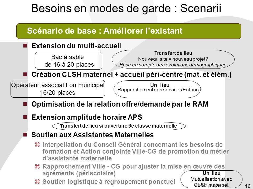 AURES groupeReflex_ 16 Besoins en modes de garde : Scenarii Extension du multi-accueil Création CLSH maternel + accueil péri-centre (mat.