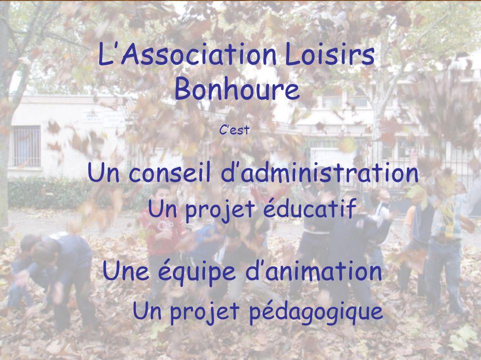 Un projet éducatif Un conseil dadministration LAssociation Loisirs Bonhoure Une équipe danimation Un projet pédagogique Cest
