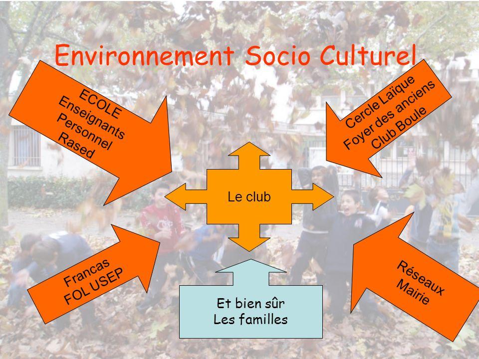 Environnement Socio Culturel Le club E C O L E E n s e i g n a n t s P e r s o n n e l R a s e d C e r c l e L a ï q u e F o y e r d e s a n c i e n s