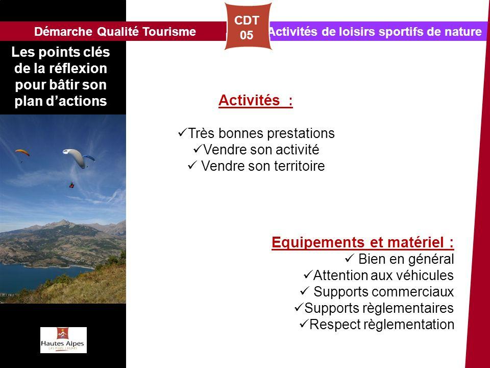 Activités de loisirs sportifs de natureDémarche Qualité Tourisme CDT 05 Les points clés de la réflexion pour bâtir son plan dactions Activités : Très