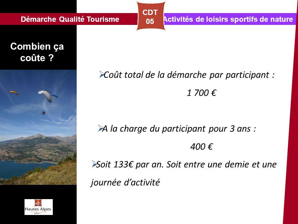 Activités de loisirs sportifs de natureDémarche Qualité Tourisme CDT 05 Combien ça coûte ? Coût total de la démarche par participant : 1 700 A la char