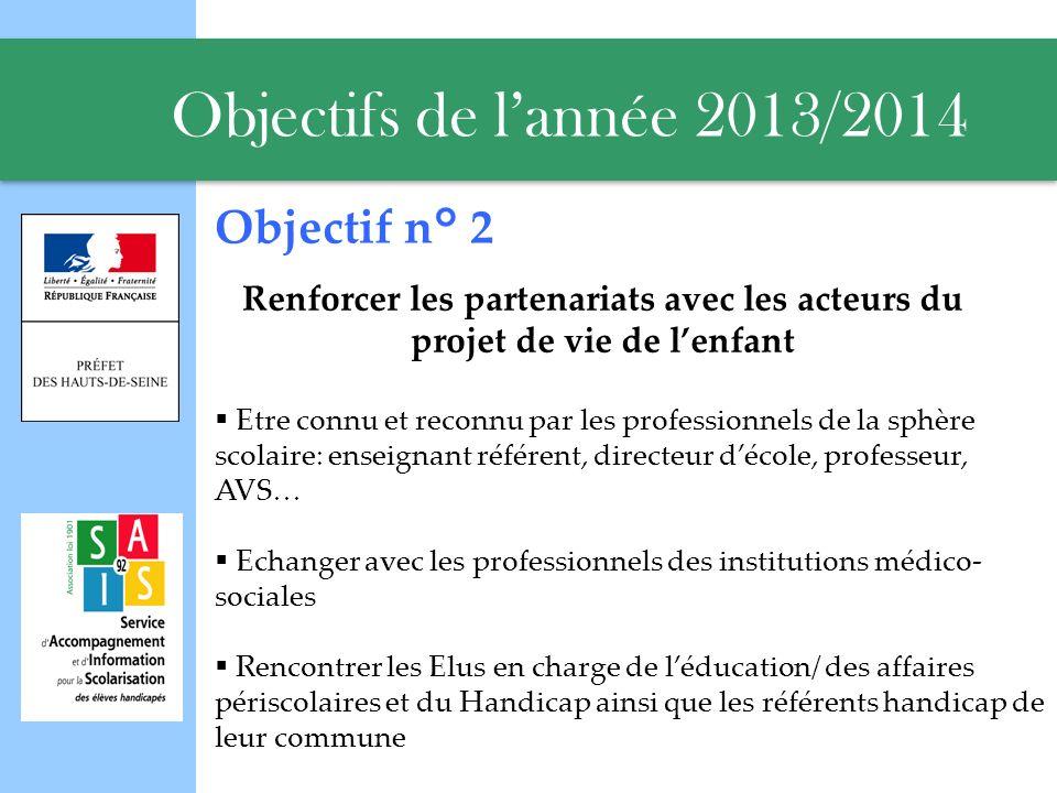 Autres objectifs de lannée 2013/2014 Homogénéisation des compétences par la transmission des connaissances Renforcement du positionnement professionnel des référents