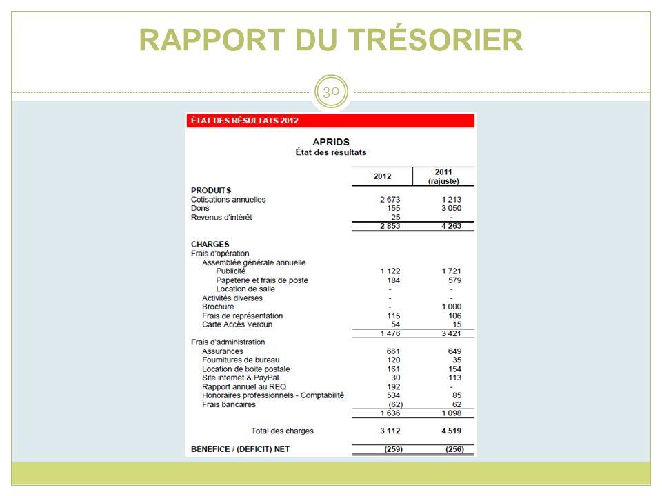 RAPPORT DU TRÉSORIER 30
