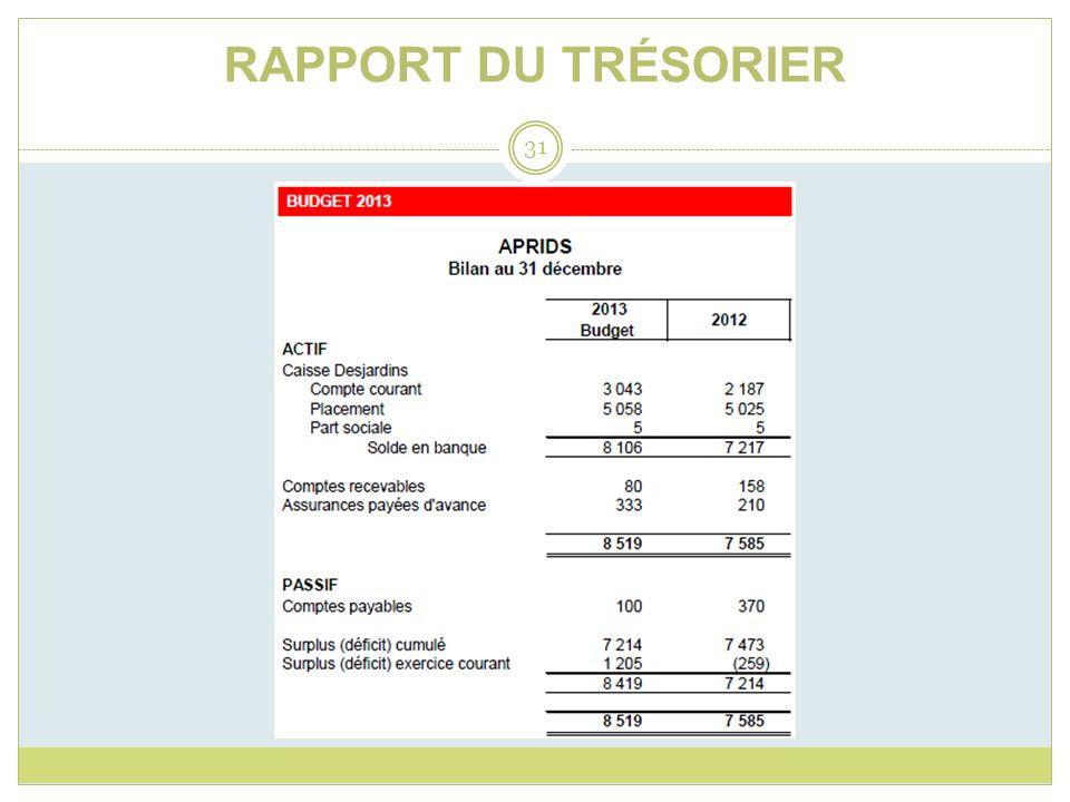 RAPPORT DU TRÉSORIER 31