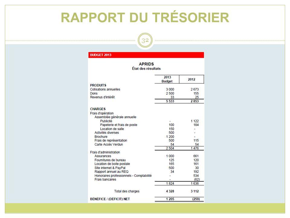 RAPPORT DU TRÉSORIER 32