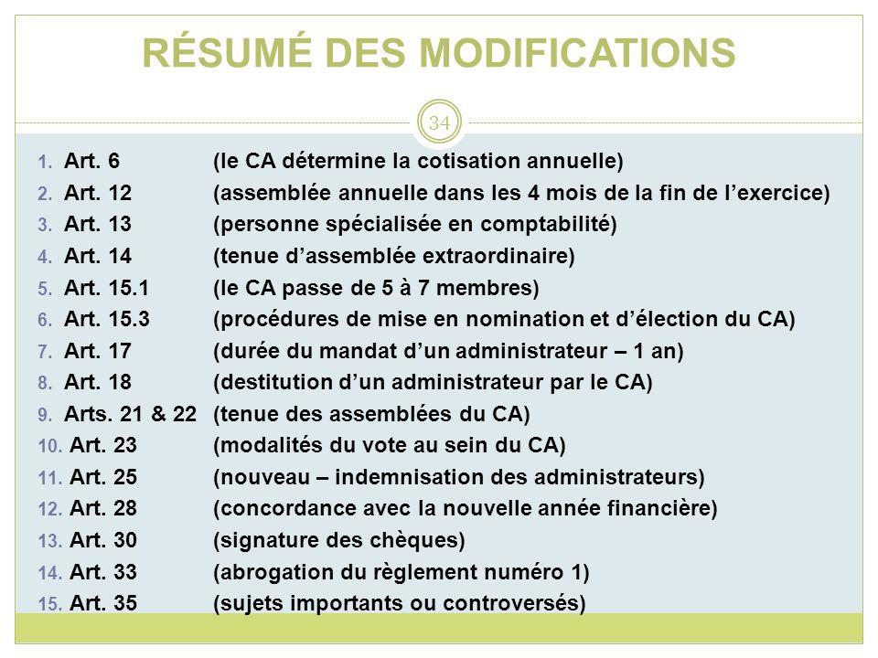 RÉSUMÉ DES MODIFICATIONS 1. Art. 6 (le CA détermine la cotisation annuelle) 2. Art. 12 (assemblée annuelle dans les 4 mois de la fin de lexercice) 3.
