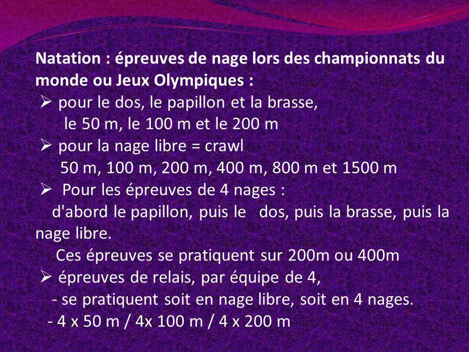 Natation : épreuves de nage lors des championnats du monde ou Jeux Olympiques : pour le dos, le papillon et la brasse, le 50 m, le 100 m et le 200 m p