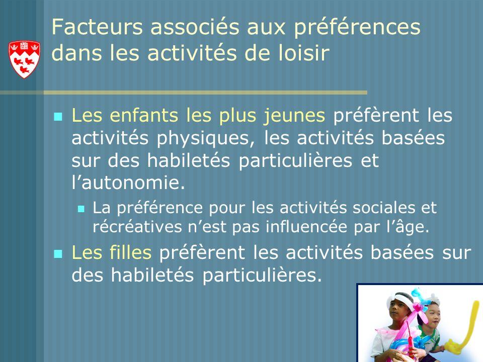 Facteurs associés aux préférences dans les activités de loisir Les enfants les plus jeunes préfèrent les activités physiques, les activités basées sur des habiletés particulières et lautonomie.