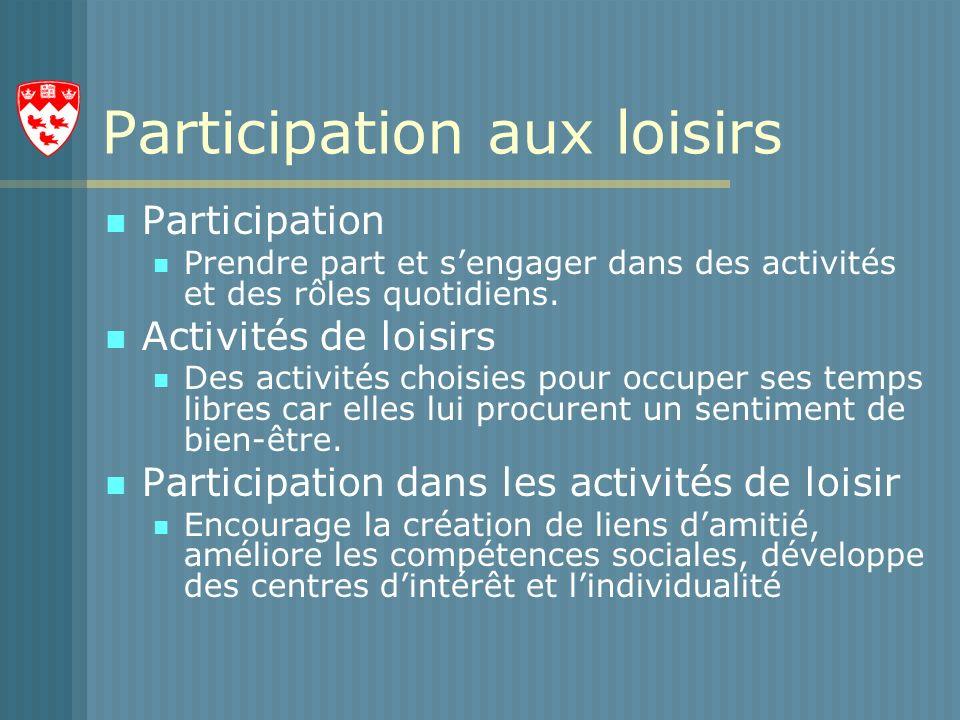Participation aux loisirs Participation Prendre part et sengager dans des activités et des rôles quotidiens.