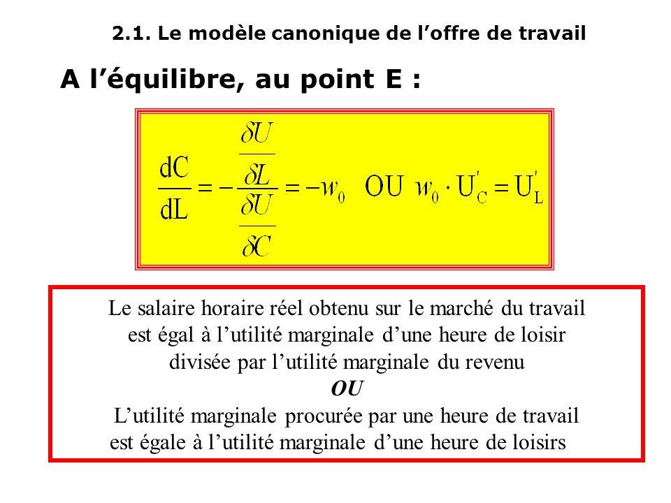 1.2. Le modèle canonique de loffre de travail D. Le choix optimal L C U0U0U0U0 U1U1U1U1 U2U2U2U2 E Choix qui permet de maximiser lutilité totale de li