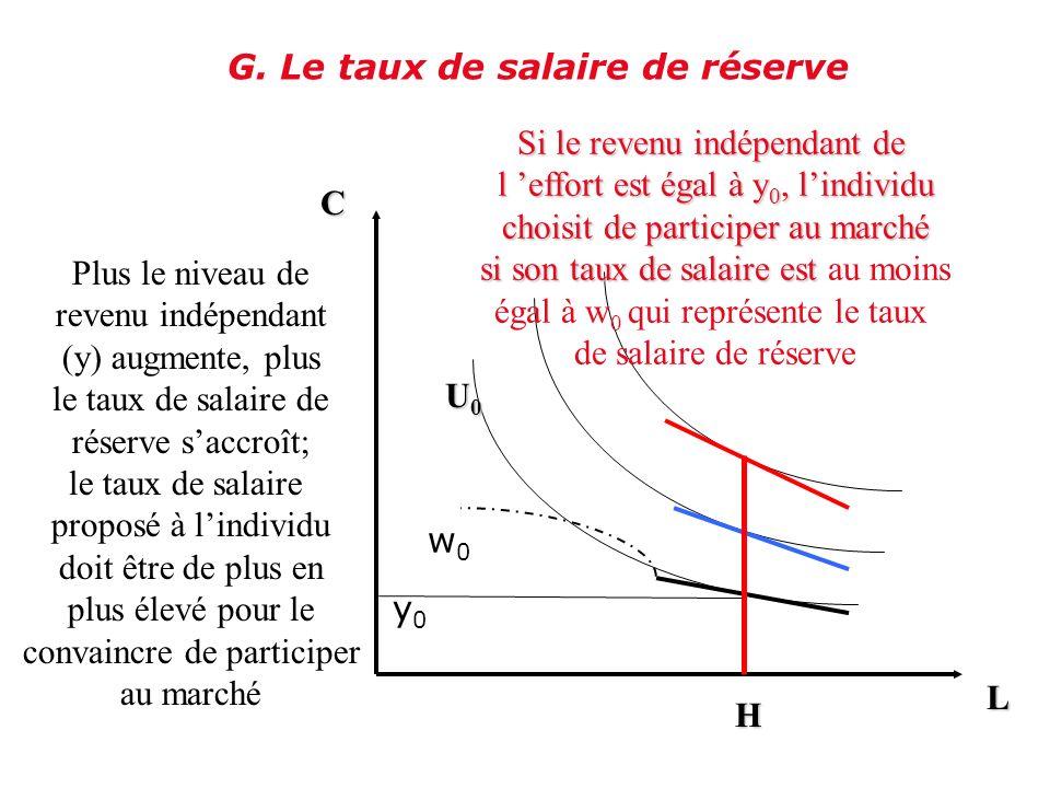 31 G. Le taux de salaire de réserve Si le salaire du marché est supérieur au salaire de réserve (w>w r ), lindividu participe au marché du travail Si