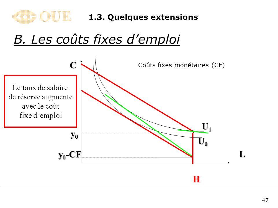 46 1.3. Quelques extensions B. Les coûts fixes demploi L C U1U1U1U1 H Dans ce cas, lindividu participe au marché, en dépit des coûts fixes temporels d