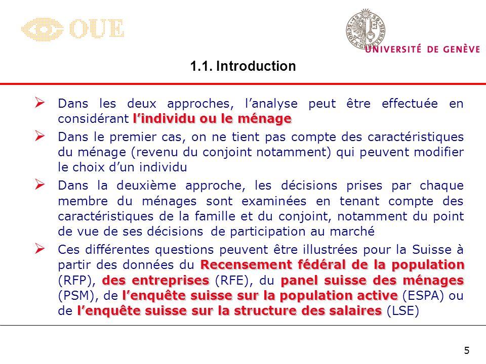 4 décision de participation Pour analyser loffre de travail, il faut tout dabord examiner le choix de participer au marché (décision de participation)