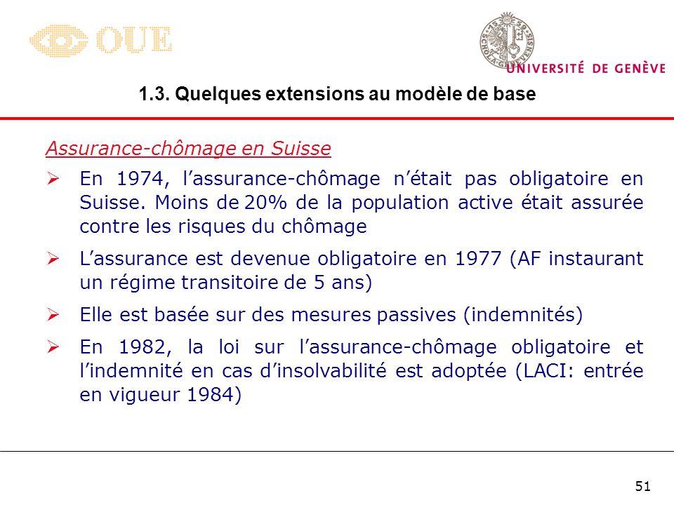 51 Assurance-chômage en Suisse En 1974, lassurance-chômage nétait pas obligatoire en Suisse.