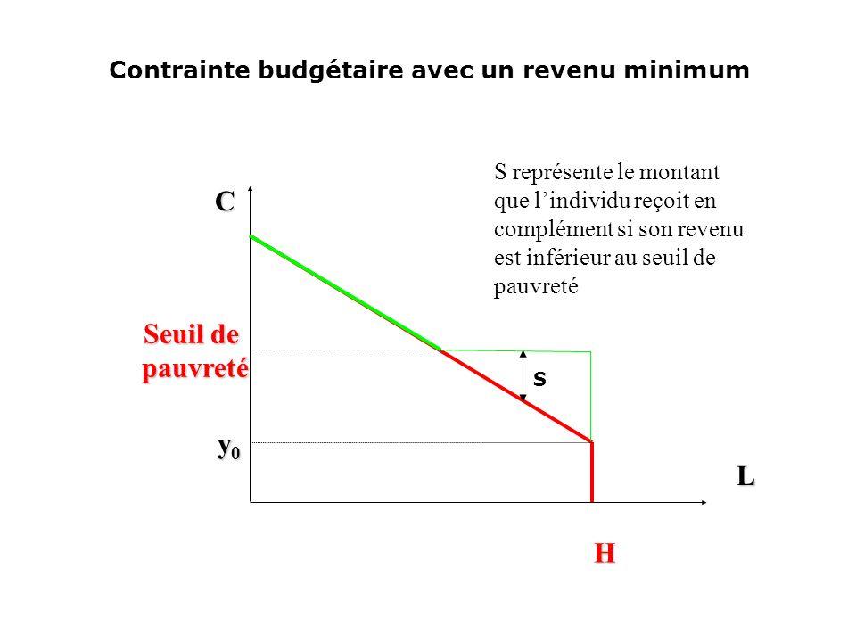 60 Revenu minimum Une politique fréquemment employée pour sattaquer au problème de la pauvreté consiste à garantir un revenu minimum On trouve par exe