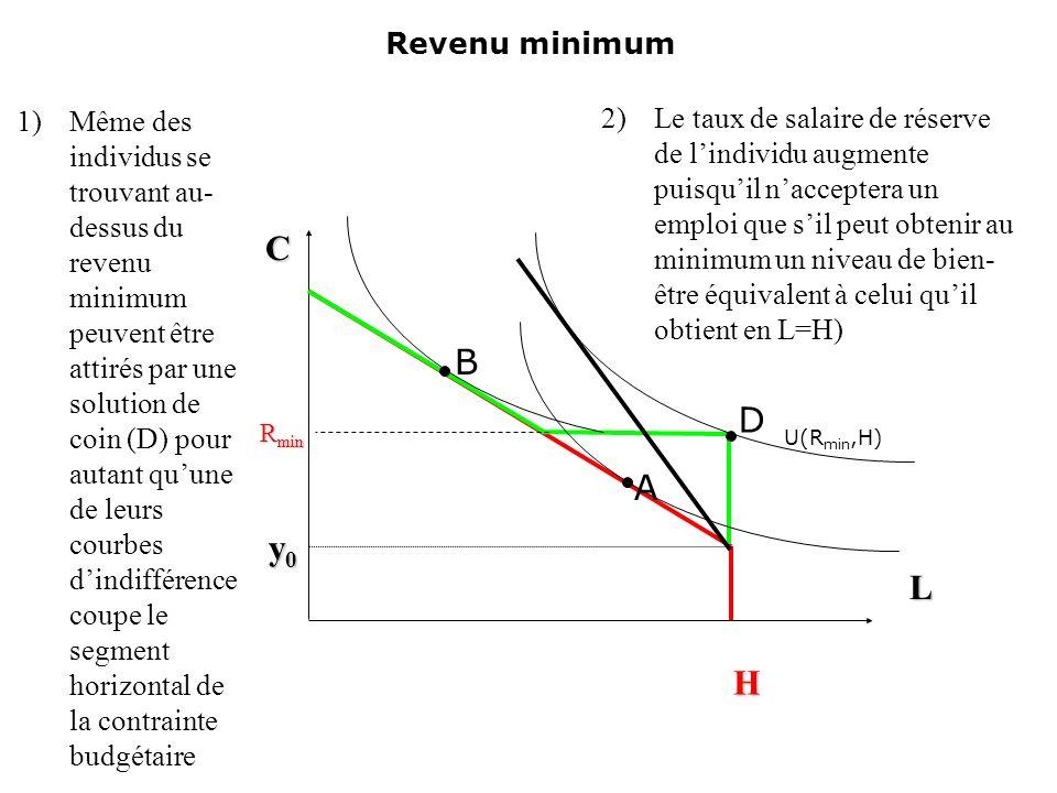 62 Revenu minimum Le segment horizontal de la contrainte budgétaire implique que le taux de salaire implicite (cest-à-dire le coût dopportunité du loisir) est nul En dautres termes, pour tout franc gagné sur le marché du travail, le subside est réduit du même montant Cela revient également à admettre que le taux dimposition effectif (ou implicite) est de 100% dans cette région Lindividu, sil se trouve en-dessous du revenu minimum, na donc aucune incitation à garder ou à chercher un emploi puisquil obtient un revenu équivalent et un niveau dutilité supérieur en L=H qui représente une solution de « coin » Ce type de résultat porte le nom de trappe à la pauvreté 1.3.