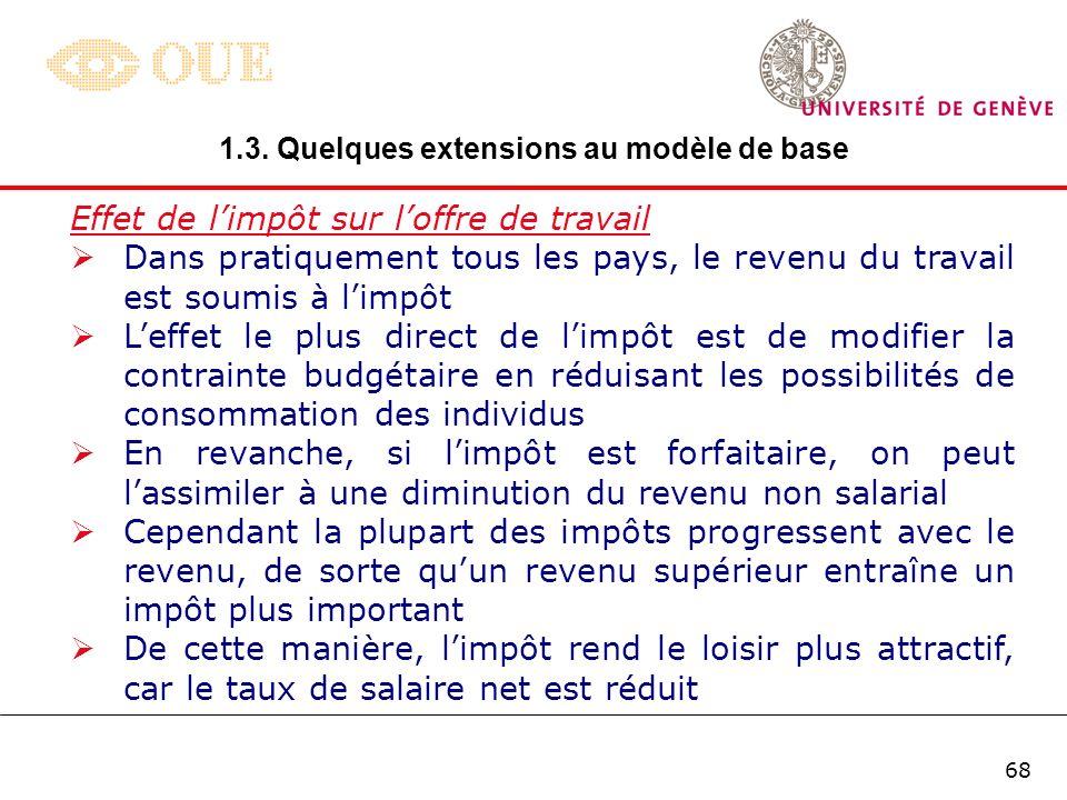 Autres mesures : crédit dimpôtL C H y0y0y0y0 UAUA UBUB A est encouragé à participer grâce au subside accordé sur le salaire; en revanche B réduit son