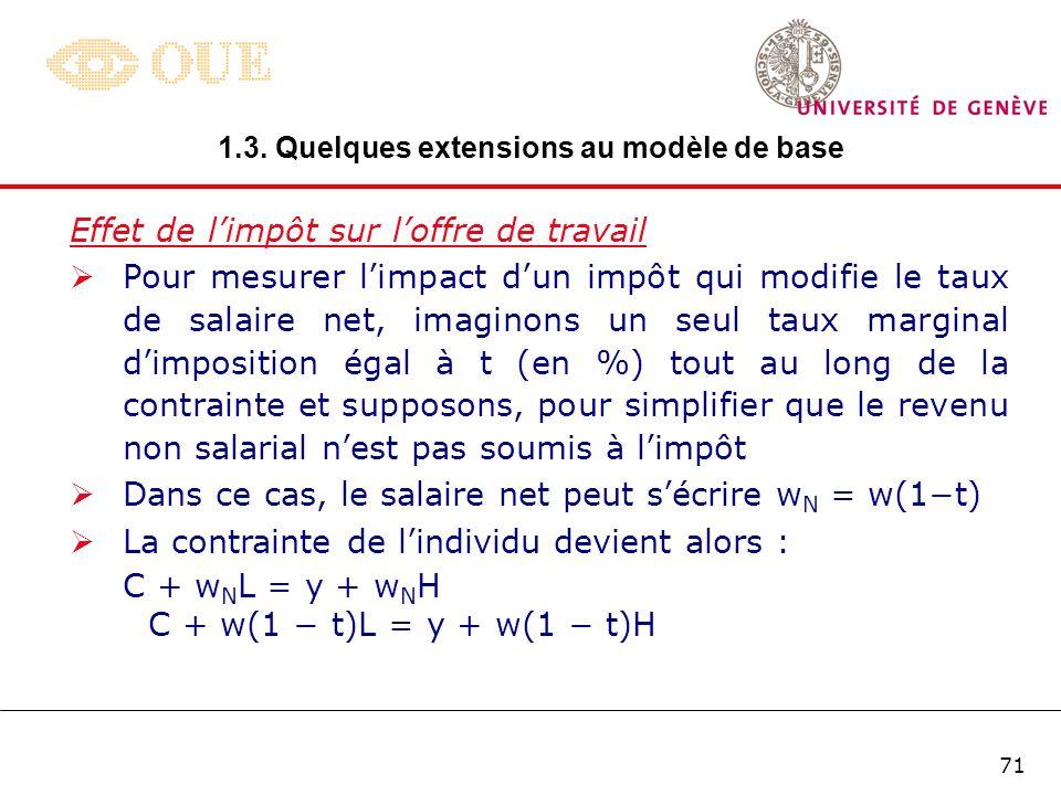 Effet de limpôt sur le revenuL C H y0y0y0y0 Limpôt induit un effet de revenu et de substitution; si le second lemporte sur le premier, leffort de trav