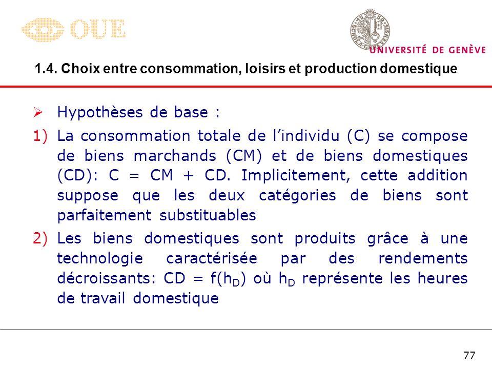 76 1.4. Choix entre consommation, loisirs et production domestique