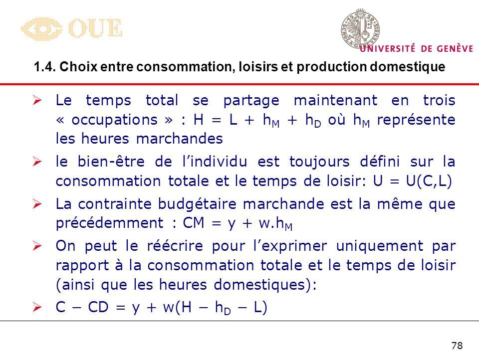 77 Hypothèses de base : 1)La consommation totale de lindividu (C) se compose de biens marchands (CM) et de biens domestiques (CD): C = CM + CD. Implic