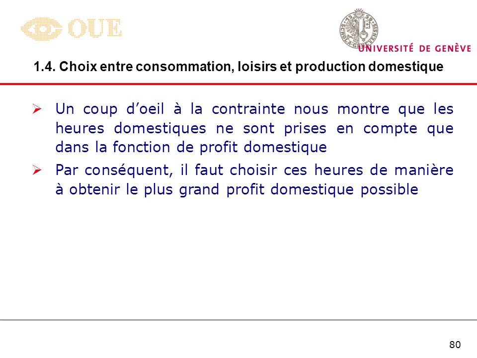 79 Notons également que les biens domestiques sont produits au moyen dune fonction de production domestique : CD = f(h D ) que lon peut également introduire dans cette contrainte : C f(h D ) = y + w.(H h D L) C + w.L = y + w.H + [f(h D ) wh D ] Lindividu doit donc décider du nombre dheures quil va consacrer à sa production domestique, à ses loisirs et au travail marchand 1.4.