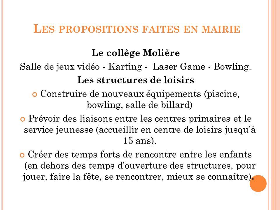 L ES PROPOSITIONS FAITES EN MAIRIE Le collège Molière Salle de jeux vidéo - Karting - Laser Game - Bowling. Les structures de loisirs Construire de no