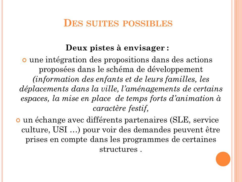 D ES SUITES POSSIBLES Deux pistes à envisager : une intégration des propositions dans des actions proposées dans le schéma de développement (informati