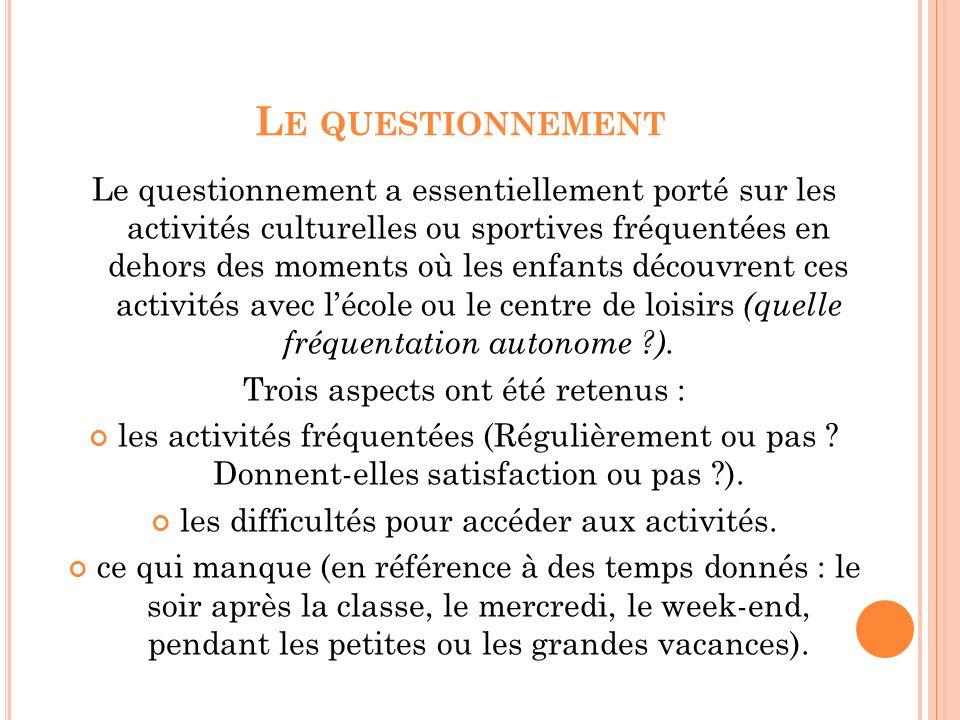 L E QUESTIONNEMENT Le questionnement a essentiellement porté sur les activités culturelles ou sportives fréquentées en dehors des moments où les enfan
