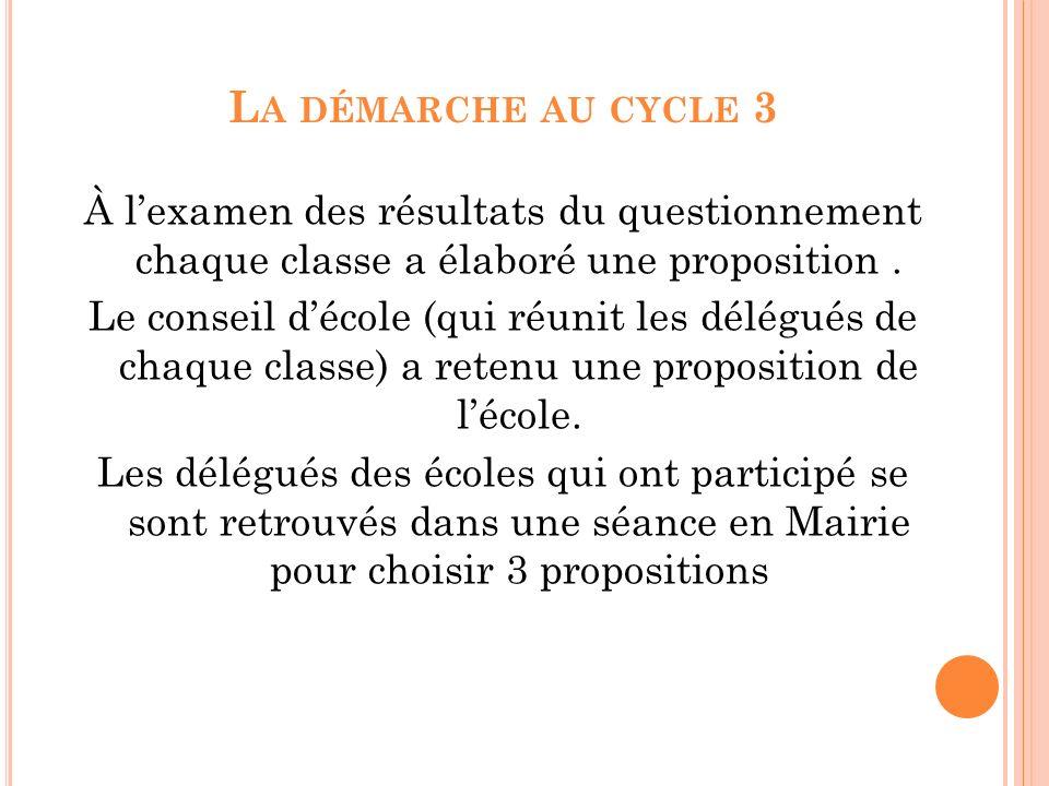 L A DÉMARCHE AU CYCLE 3 À lexamen des résultats du questionnement chaque classe a élaboré une proposition. Le conseil décole (qui réunit les délégués