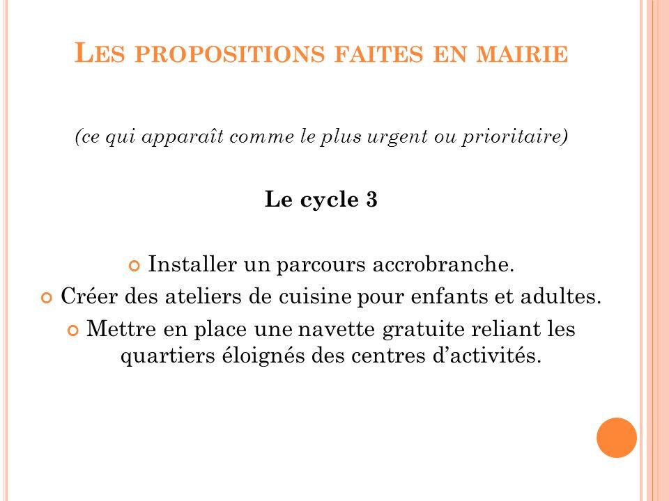 L ES PROPOSITIONS FAITES EN MAIRIE (ce qui apparaît comme le plus urgent ou prioritaire) Le cycle 3 Installer un parcours accrobranche. Créer des atel