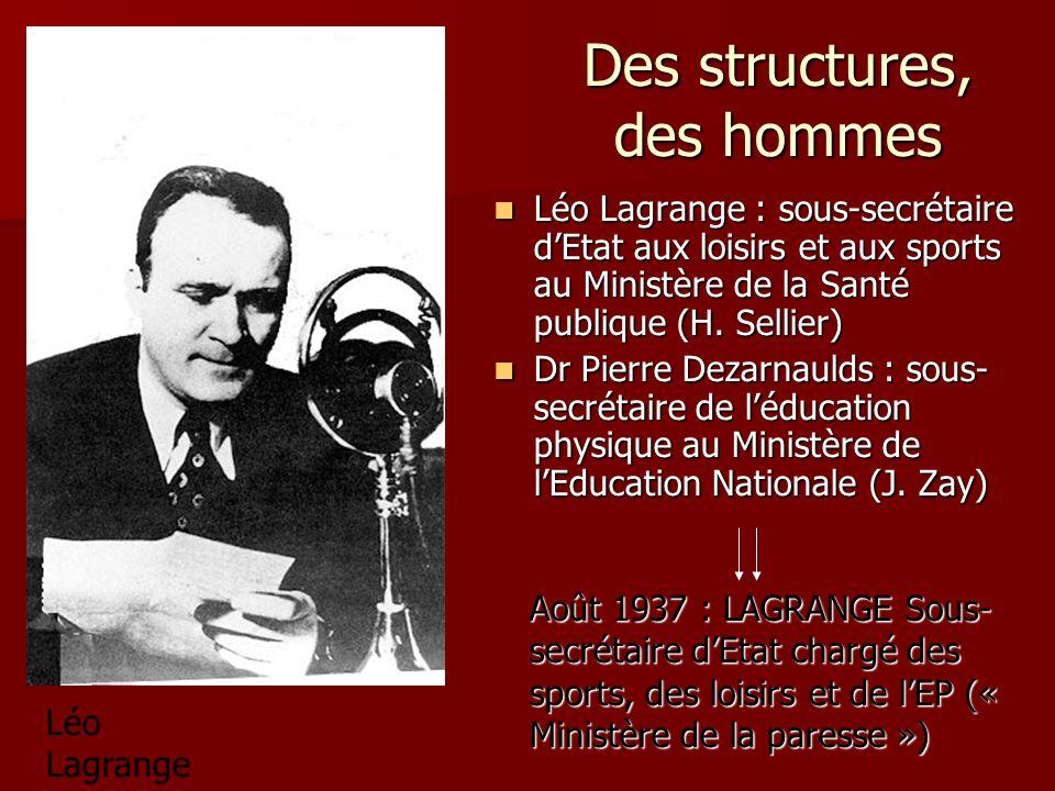 Des structures, des hommes Léo Lagrange : sous-secrétaire dEtat aux loisirs et aux sports au Ministère de la Santé publique (H.