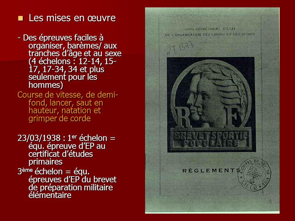 Des chiffres Des chiffres 1937 (mai- décembre) : 500000 candidats 400000 reçus (75 000 militaires) Rappel : Fin BSP = 1978