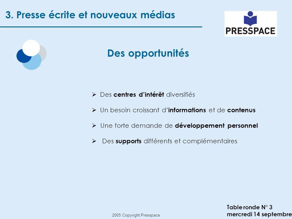 2005 Copyright Presspace Table ronde N° 3 mercredi 14 septembre Des opportunités 3.