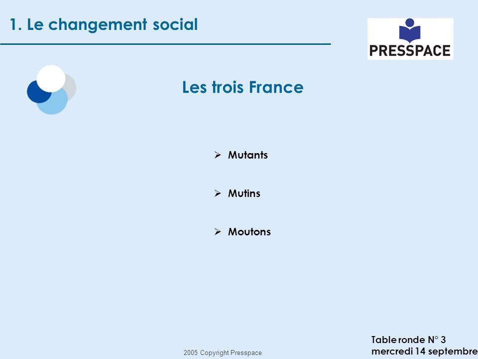 2005 Copyright Presspace Table ronde N° 3 mercredi 14 septembre Les trois France 1.