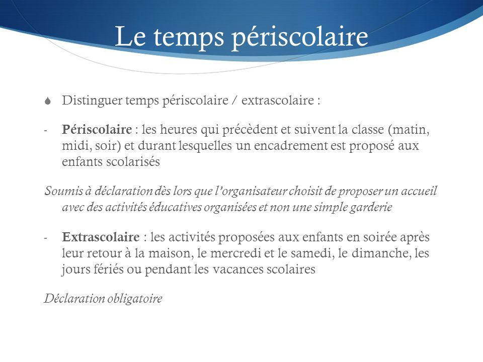 Le temps périscolaire Distinguer temps périscolaire / extrascolaire : - Périscolaire : les heures qui précèdent et suivent la classe (matin, midi, soi