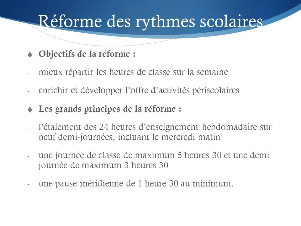 Réforme des rythmes scolaires Objectifs de la réforme : - mieux répartir les heures de classe sur la semaine - enrichir et développer loffre dactivité