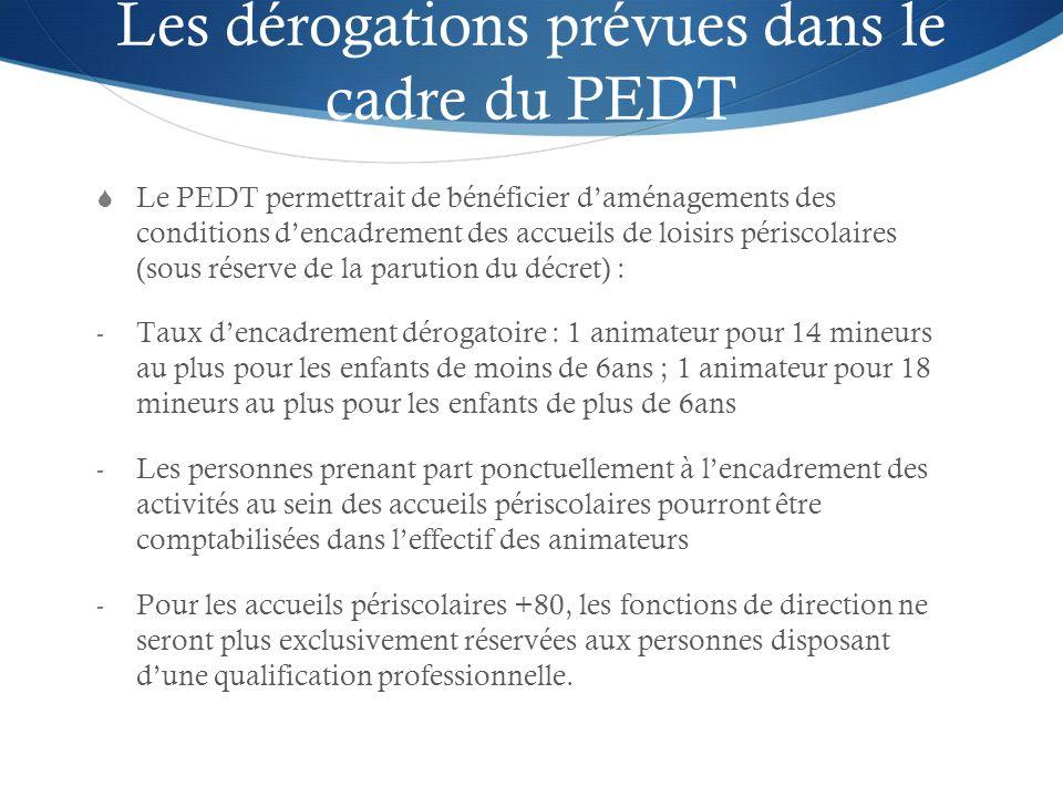 Les dérogations prévues dans le cadre du PEDT Le PEDT permettrait de bénéficier daménagements des conditions dencadrement des accueils de loisirs péri